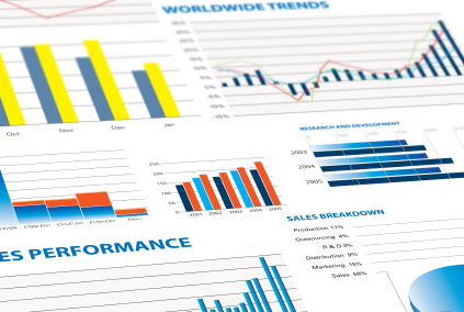 Measuring purchasing performance with procurement spend analysis